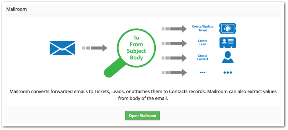 Open_Mailroom