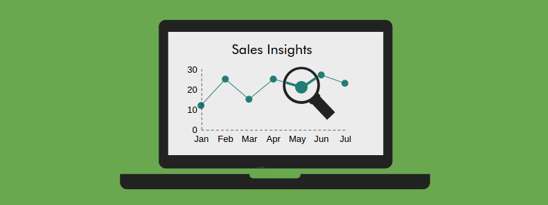 Sales_insights_feature