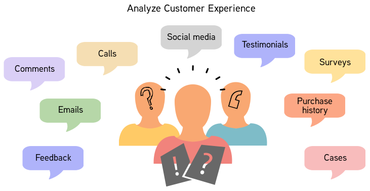analyze-customers