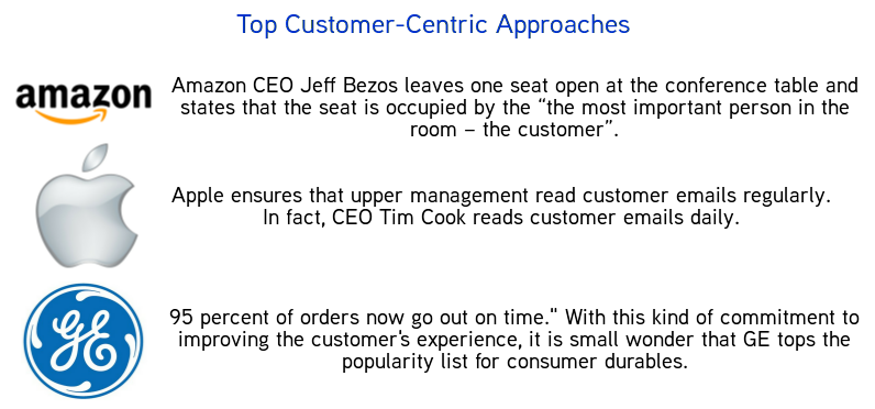 ceos-on-customer-service(3)