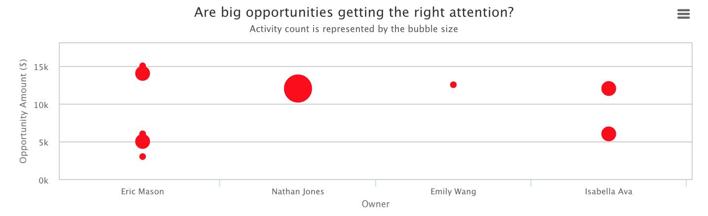 pipeline_activity_chart