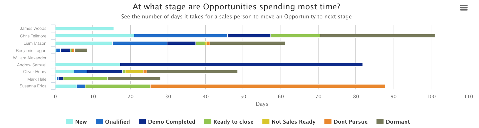 sales_cylce_chart