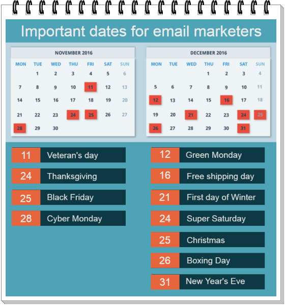 important-dates-for-email-marketers