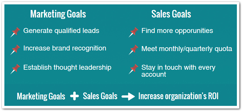 sales-and-marketing-goals
