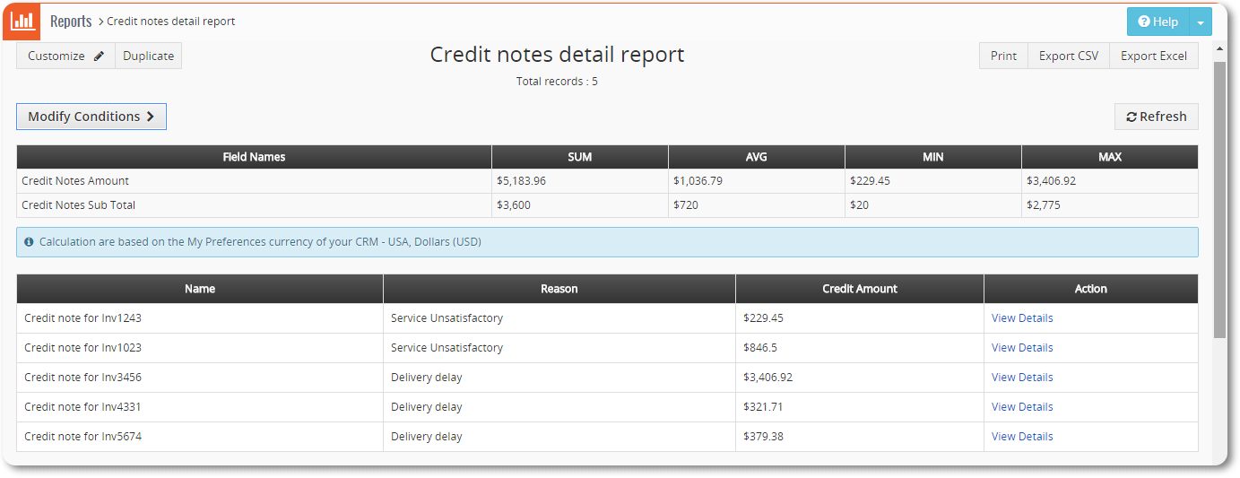credit note report