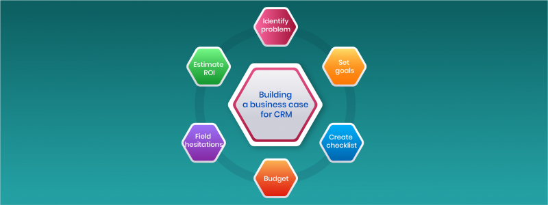 Building-CRM-business-case