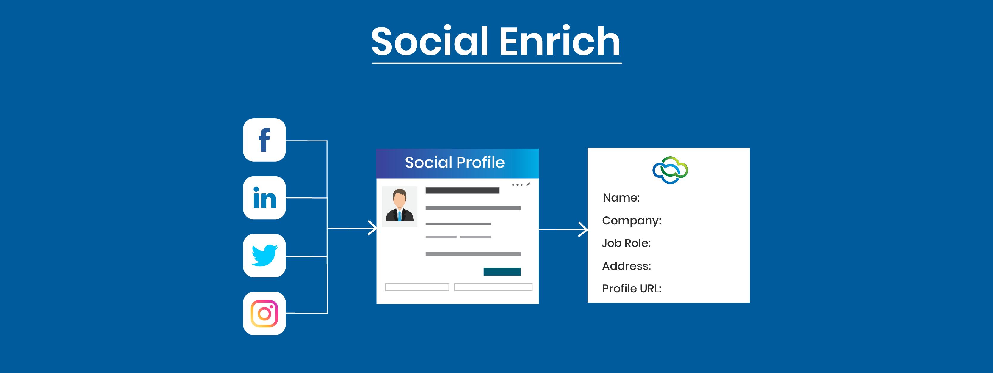 May13-social enrich