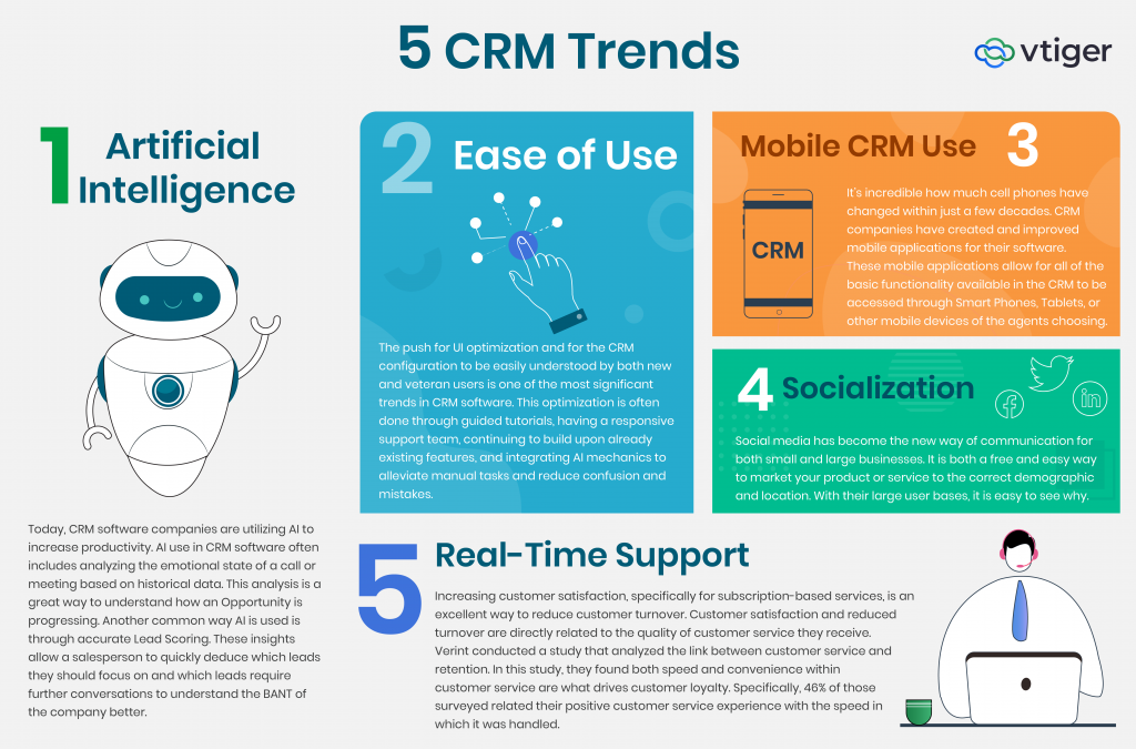 5-CRM-Trends
