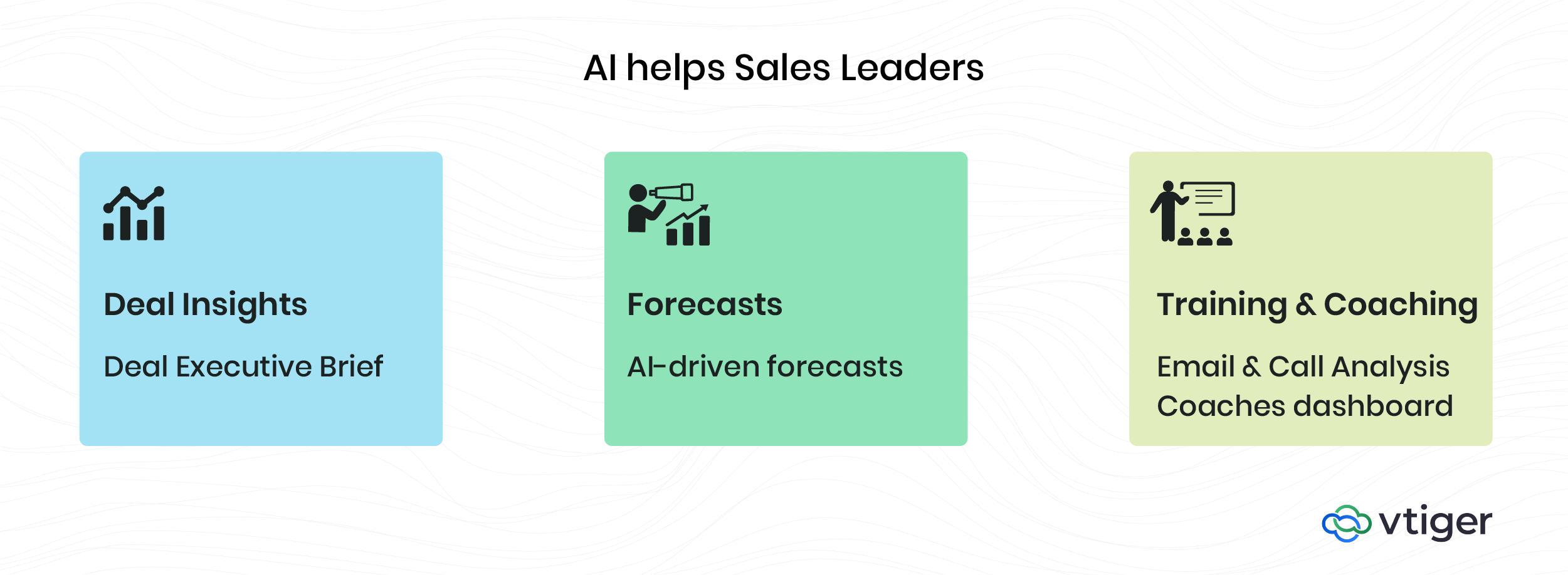 AI helping sales leaders