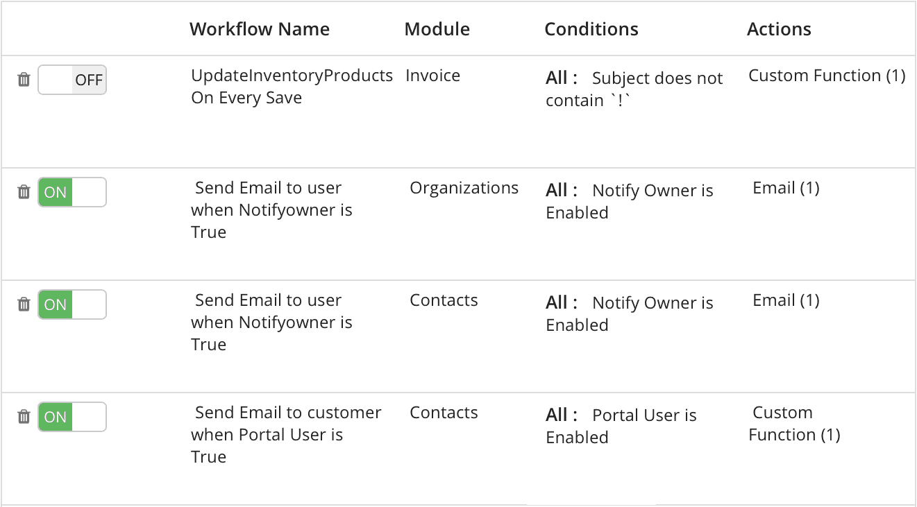 workflow in crm